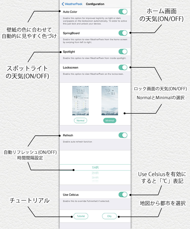 WeatherPeekの設定