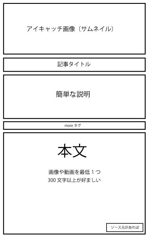 template1