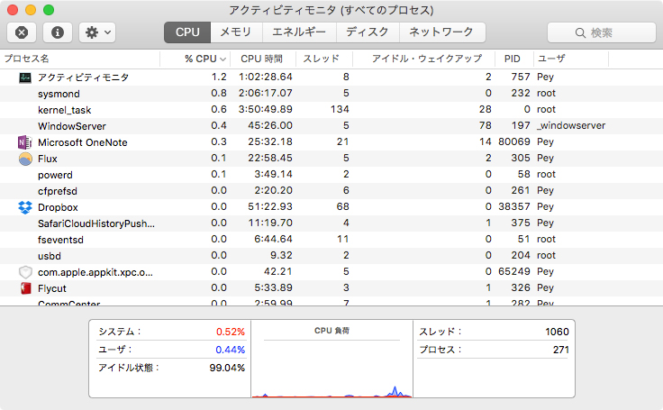 activity-monitor-1