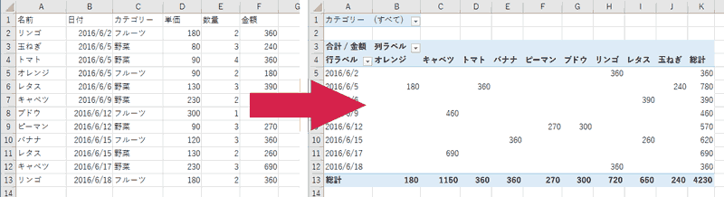 how-to-create-pivot-table-in-excel-0-1