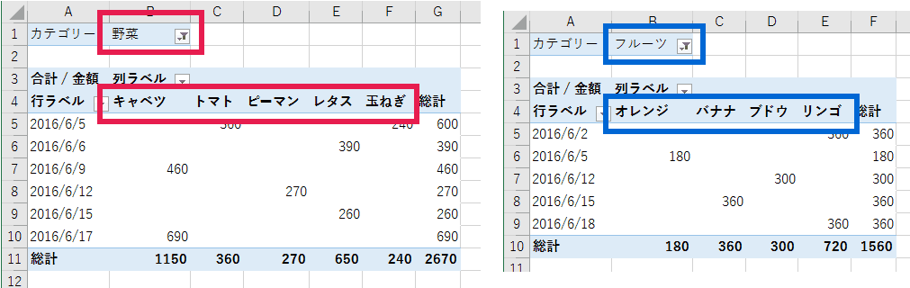 how-to-create-pivot-table-in-excel-1-6
