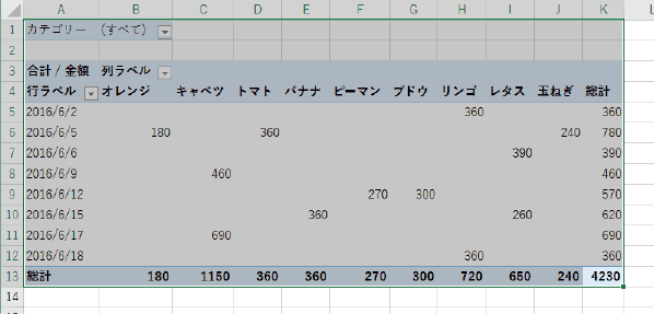 how-to-create-pivot-table-in-excel-2-1