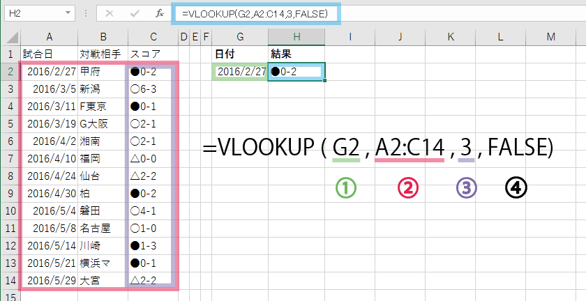 how-to-use-excel-vlookup-function-0-2