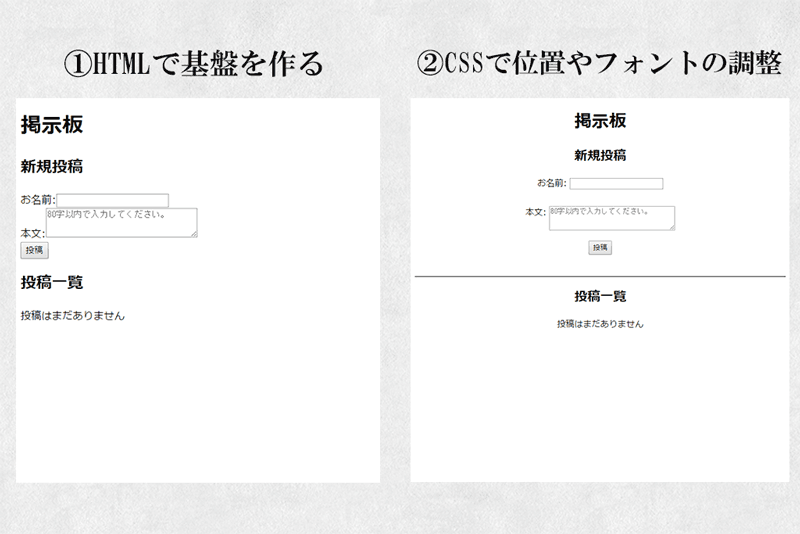 phpで掲示板