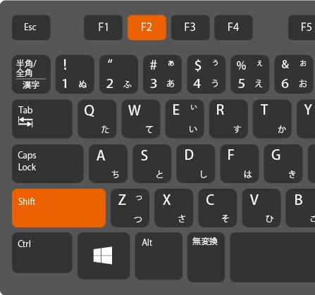 ShiftキーとF2キーを押す