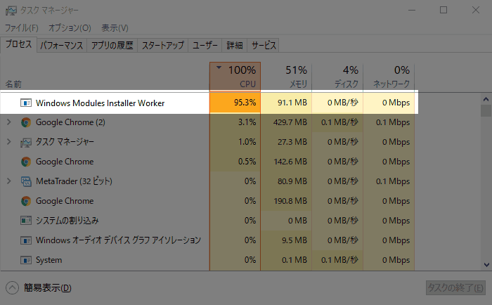 タスクマネージャのWindows Modules Installer Worker