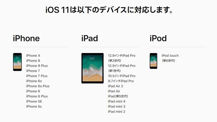 iOS11の対応機種リスト